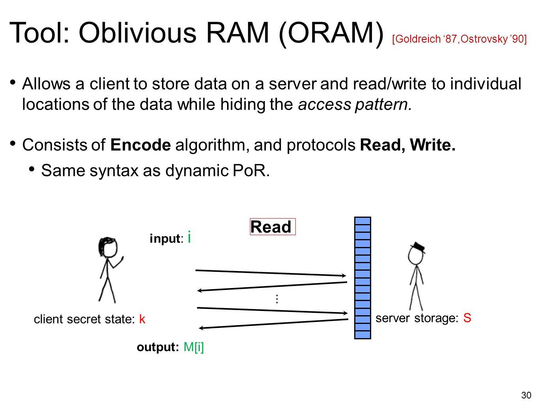 Tool: Oblivious RAM (ORAM) [Goldreich '87,Ostrovsky '90]